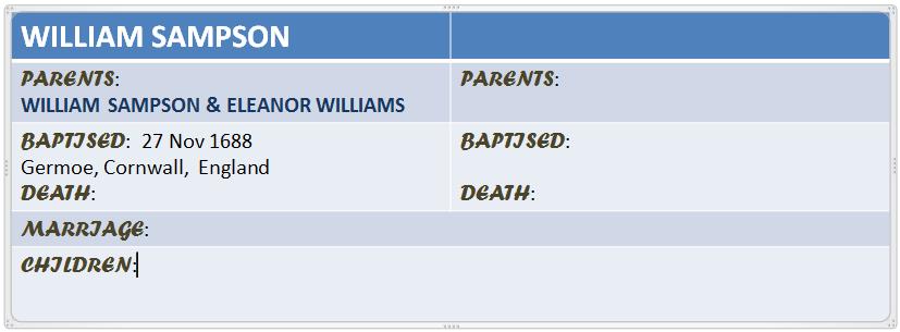 williamsampson 1688table